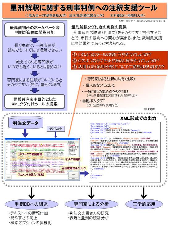 研究紹介2012