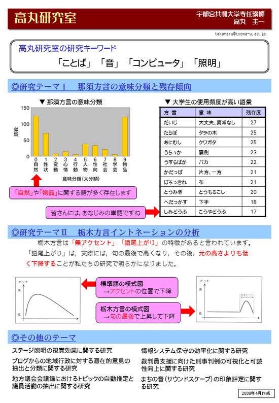 研究紹介2009