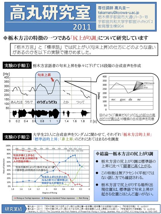 研究紹介2011